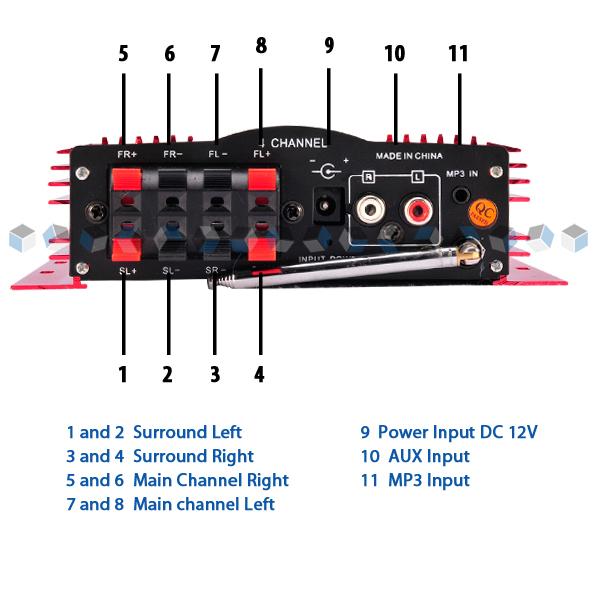4-ёх канальные аудио-усилители Kinter MA-200 FM+MP3.  Вы можете подключить карточку памяти SD/MMC или...