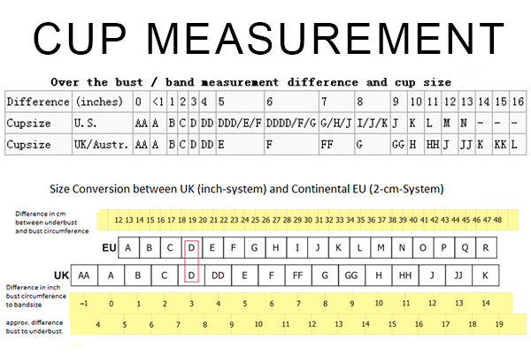 Self-measuring your sizes! With our Bra Sizer you can measure and calculate your sizes. Pull a tape measure underneath and across your breasts, fill in and our BRA sizer gives your exact sizes.